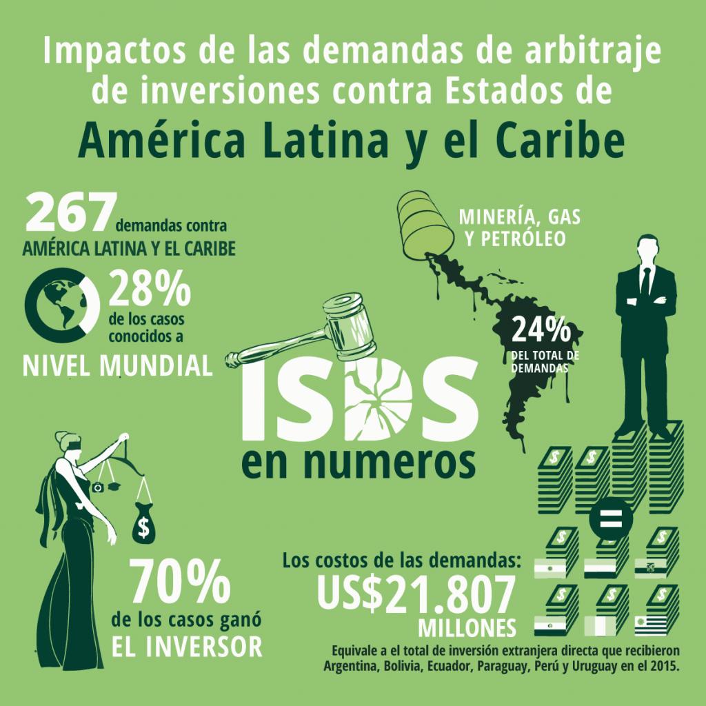 ISDS-facebook-spanish