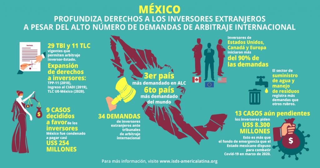 Fb_Info MEXICO-02